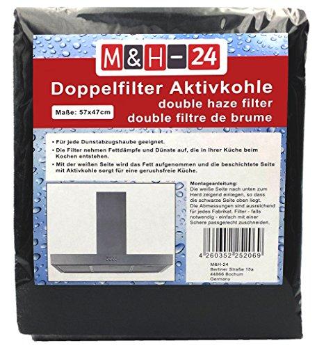 Filter Dunstabzugshaube Dm 2021